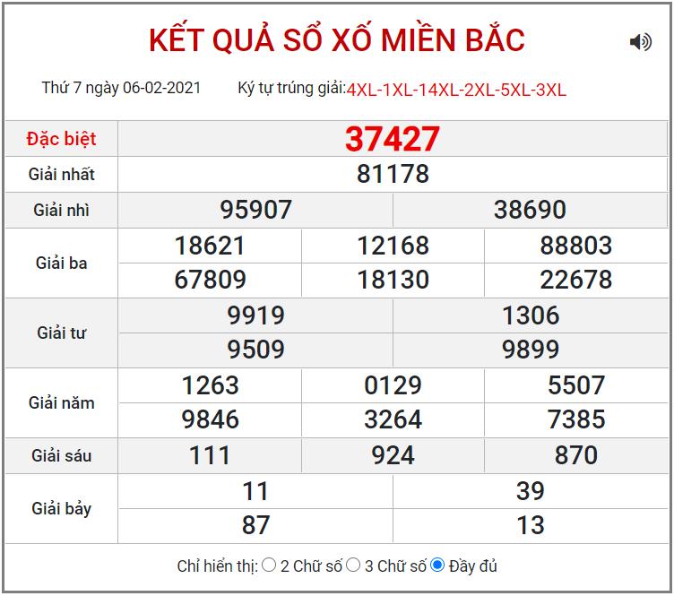Bảng kết quả XSMB ngày 6/2/2021