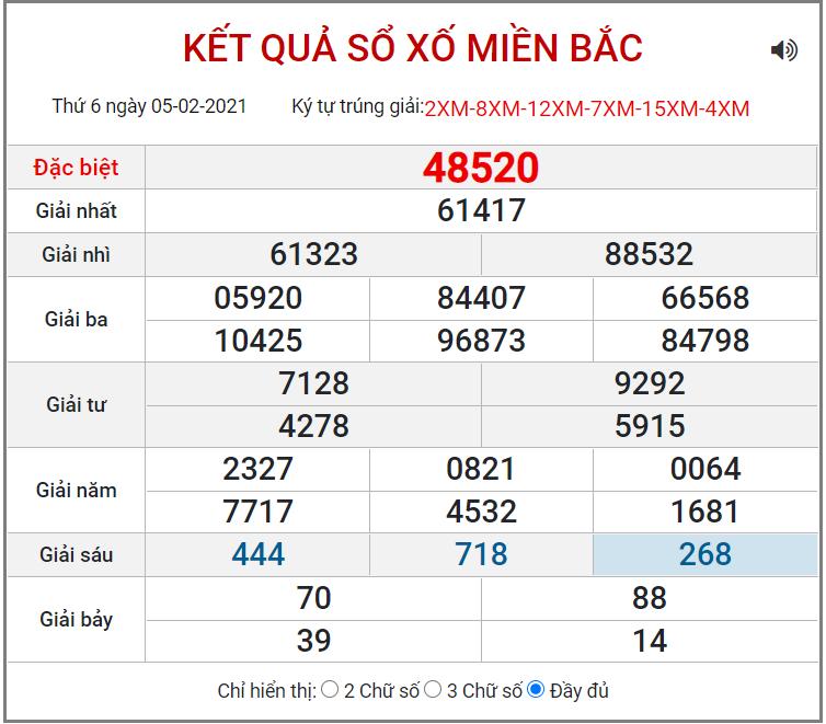 Bảng kết quả XSMB ngày 5/2/2021