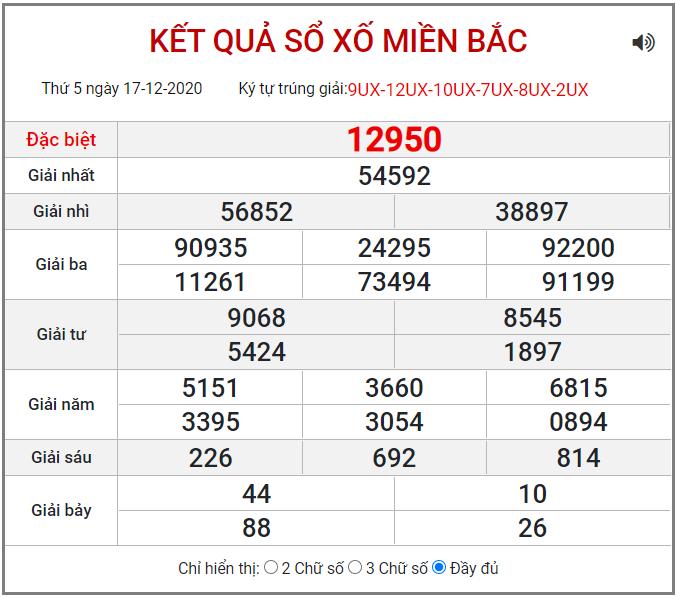 Bảng kết quả XSMB ngày 17/12/2020
