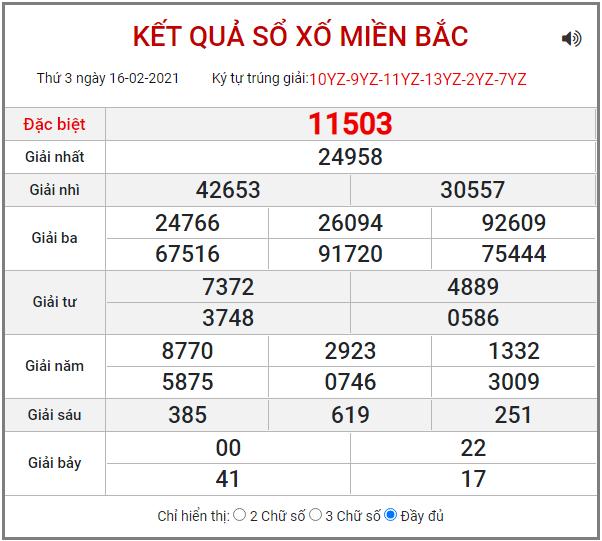 Bảng kết quả XMB ngày 16/2/2021