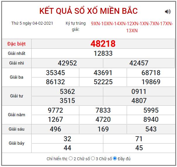 Bảng kết quả XSMB ngày 4/2/2021