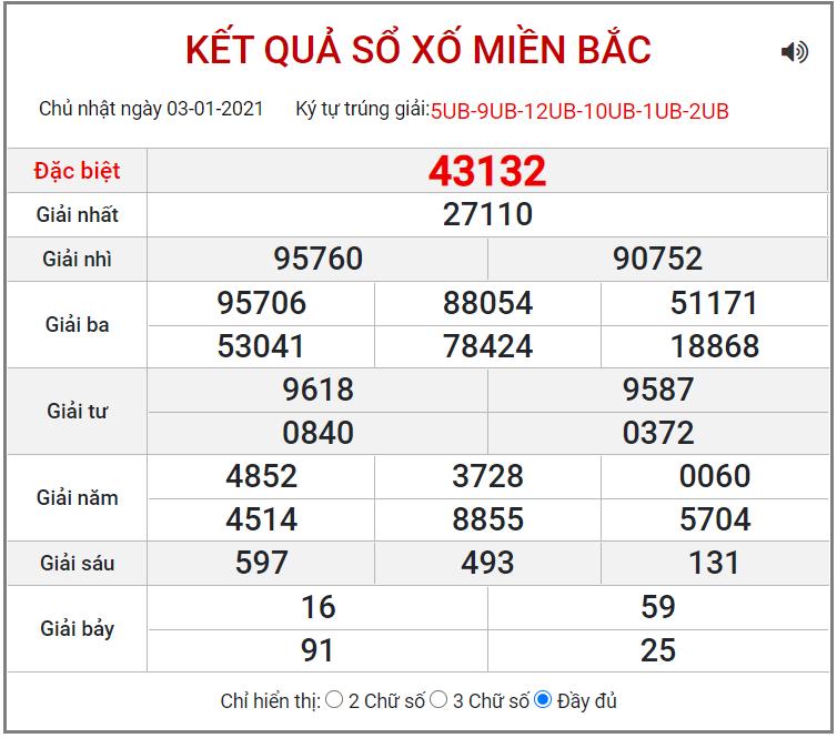 Bảng kết quả XSMB ngày 3/1/2021