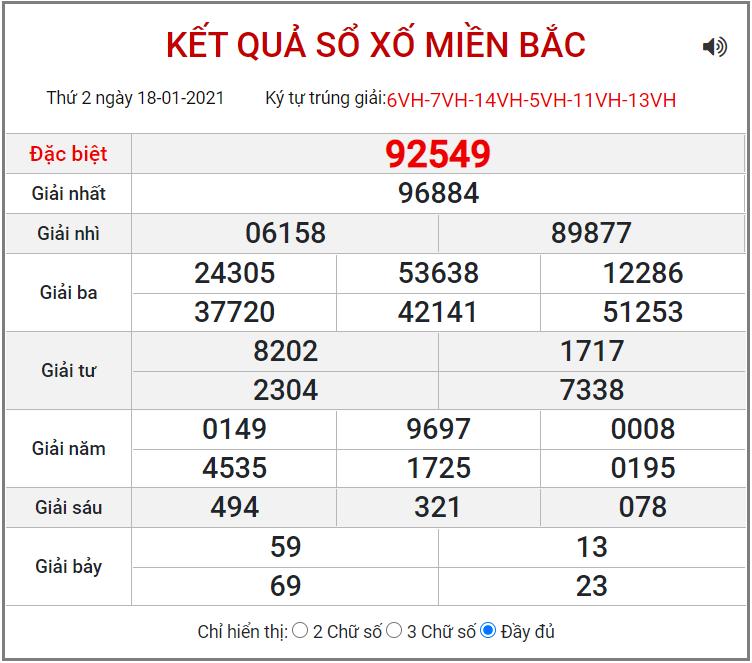 Bảng kết quả XSMB ngày 18/1/2021