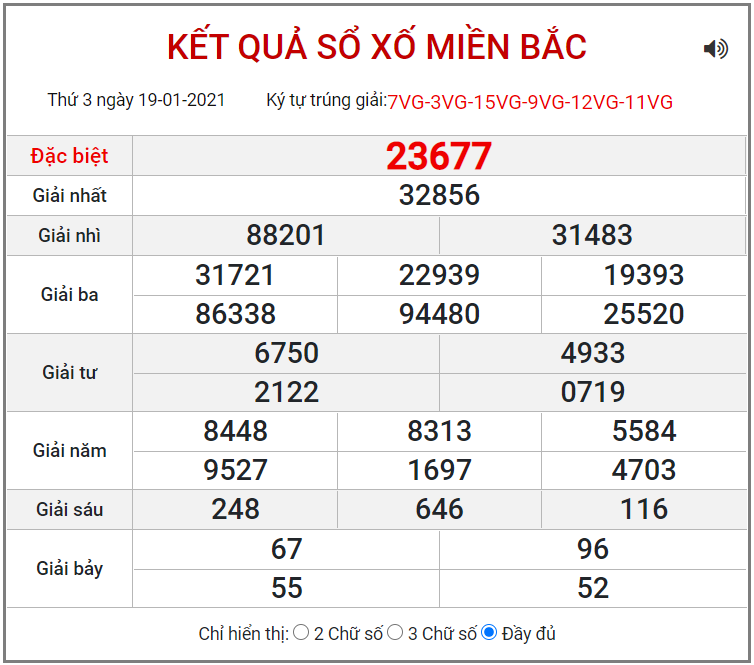 Bảng kết quả XSMB ngày 19/1/2021