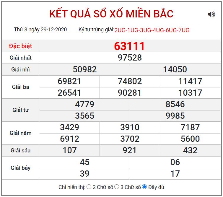 Bảng kết quả XSMB ngày 29/12/2020