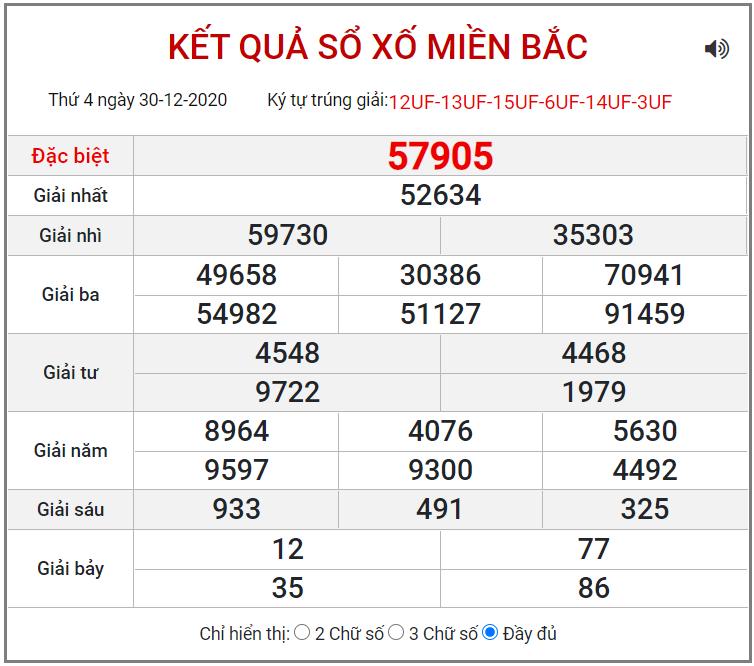 Bảng kết quả XSMB ngày 30/12/2020