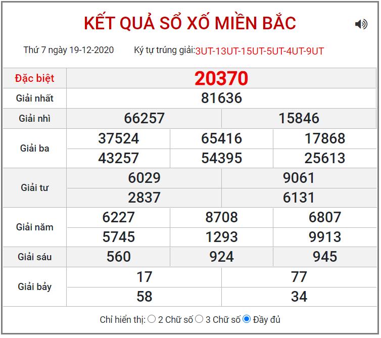 Bảng kết quả XSMB ngày 19/12/2020
