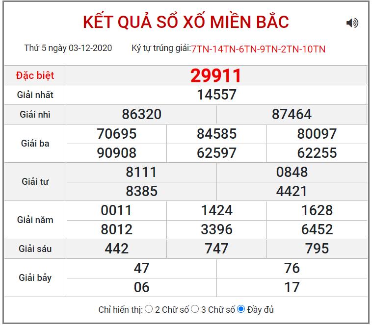 Bảng kết quả XSMB ngày 3/12/2020