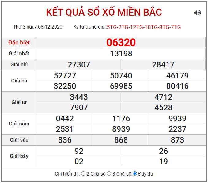 Bảng kết quả XSMB ngày 8/12/2020