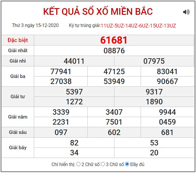Bảng kết quả XSMB ngày 15/12/2020