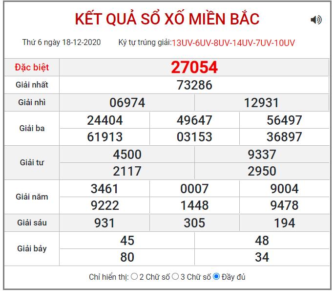 Bảng kết quả XSMB ngày 18/12/2020