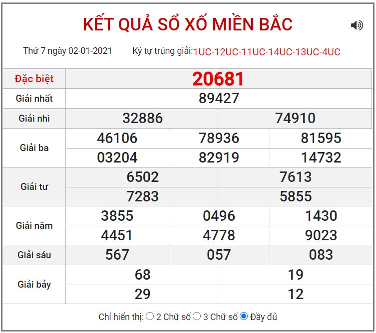 Bảng kết quả XSMB ngày 2/1/2021