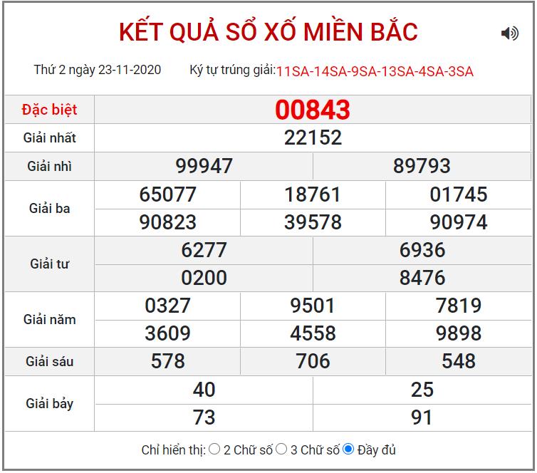 Bảng kết quả XSMB ngày 23/11/2020