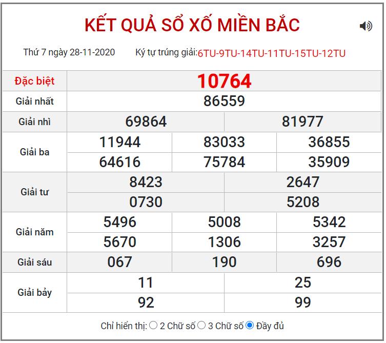 Bảng kết quả XSMB ngày 28/11/2020