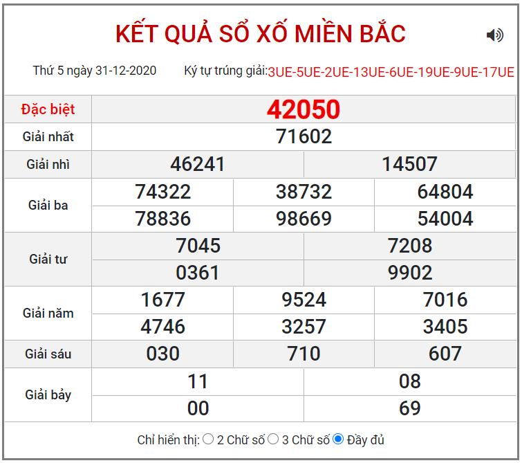 Bảng kết quả XSMB ngày 31/12/2020