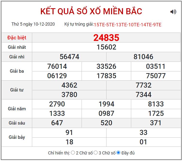 Bảng kết quả XSMB ngày 10/12/2020