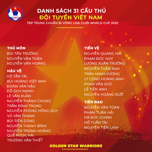 hot-cong-phuong-khong-co-ten-trong-ds-tap-trung-vong-loai-cuoi-cung-world-cup-2022