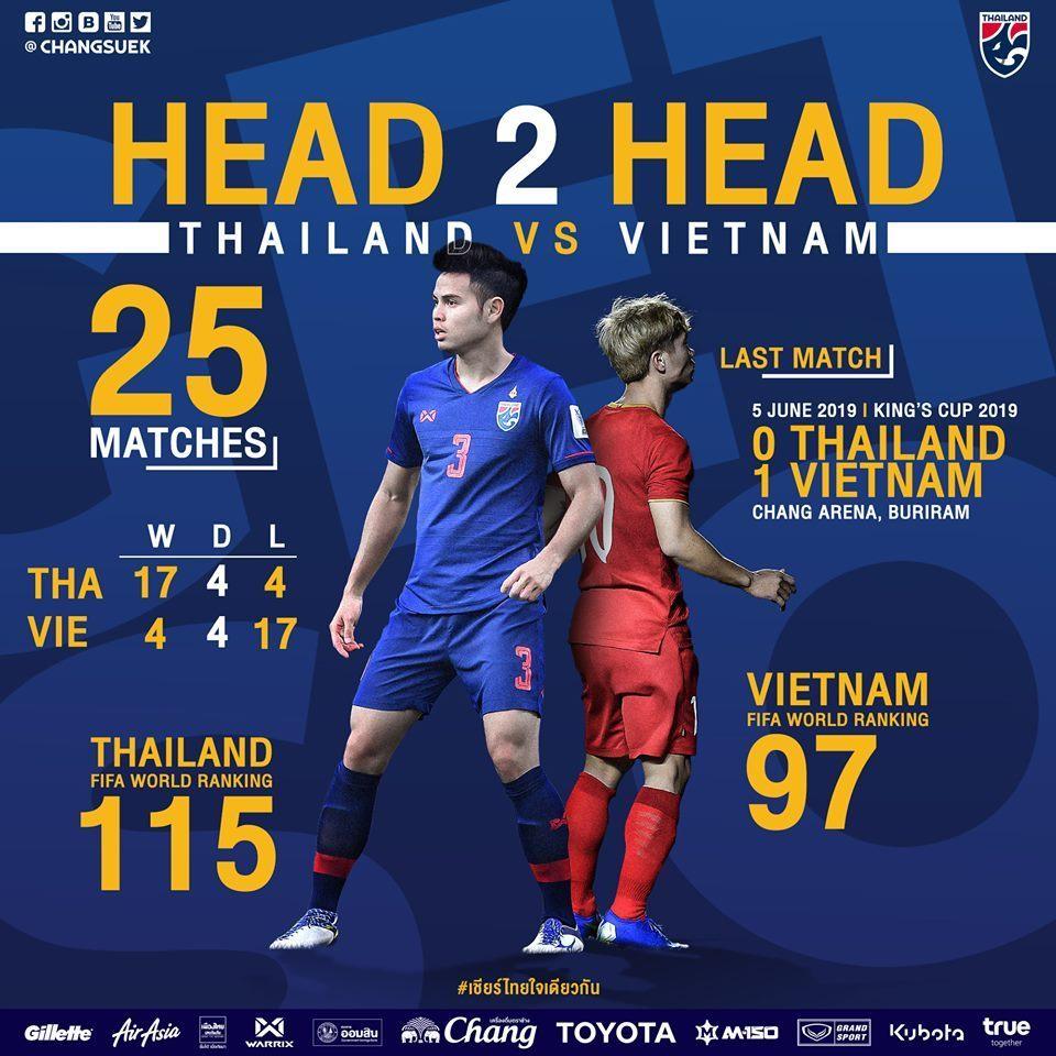 thai-lan-doi-y-bo-sea-games