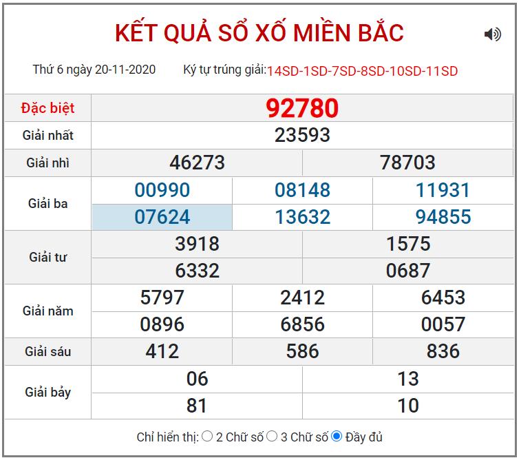 Bảng kết quả XSMB ngày 20/11/2020